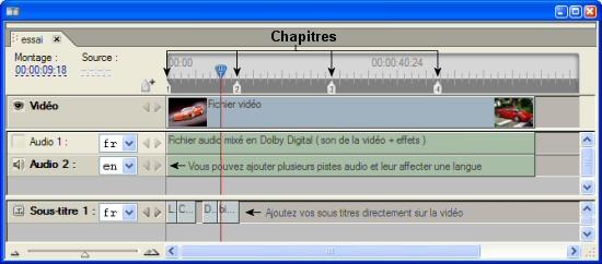 Création de DVD - Dolby Digital
